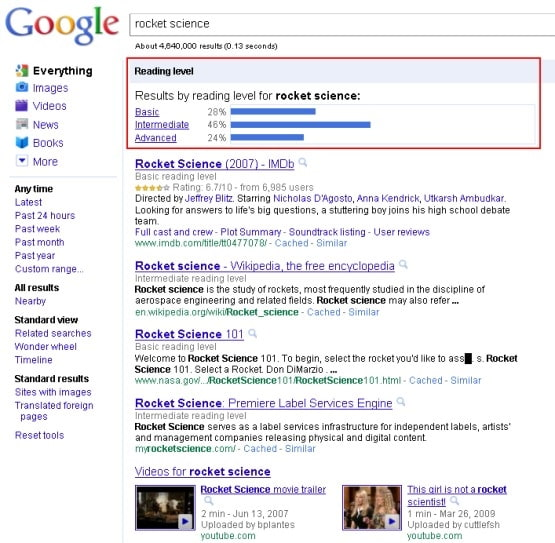 Rocket Science SERP