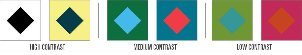 contrast ratios