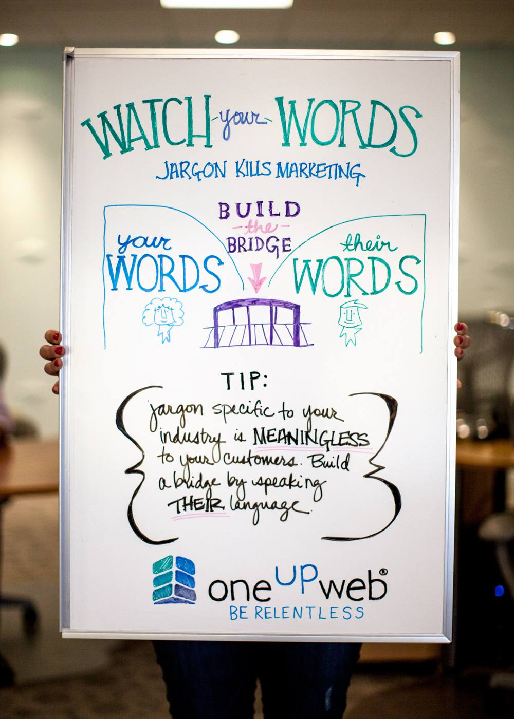 Tip of the Week: watch Your Words. Jargon specific to your industry is meaningless to your customers. Build the bridge by speaking their language