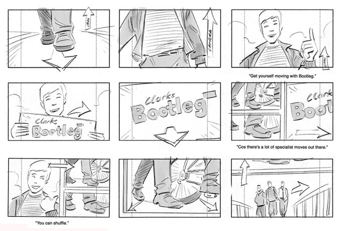 What Is Storyboarding In Game Design