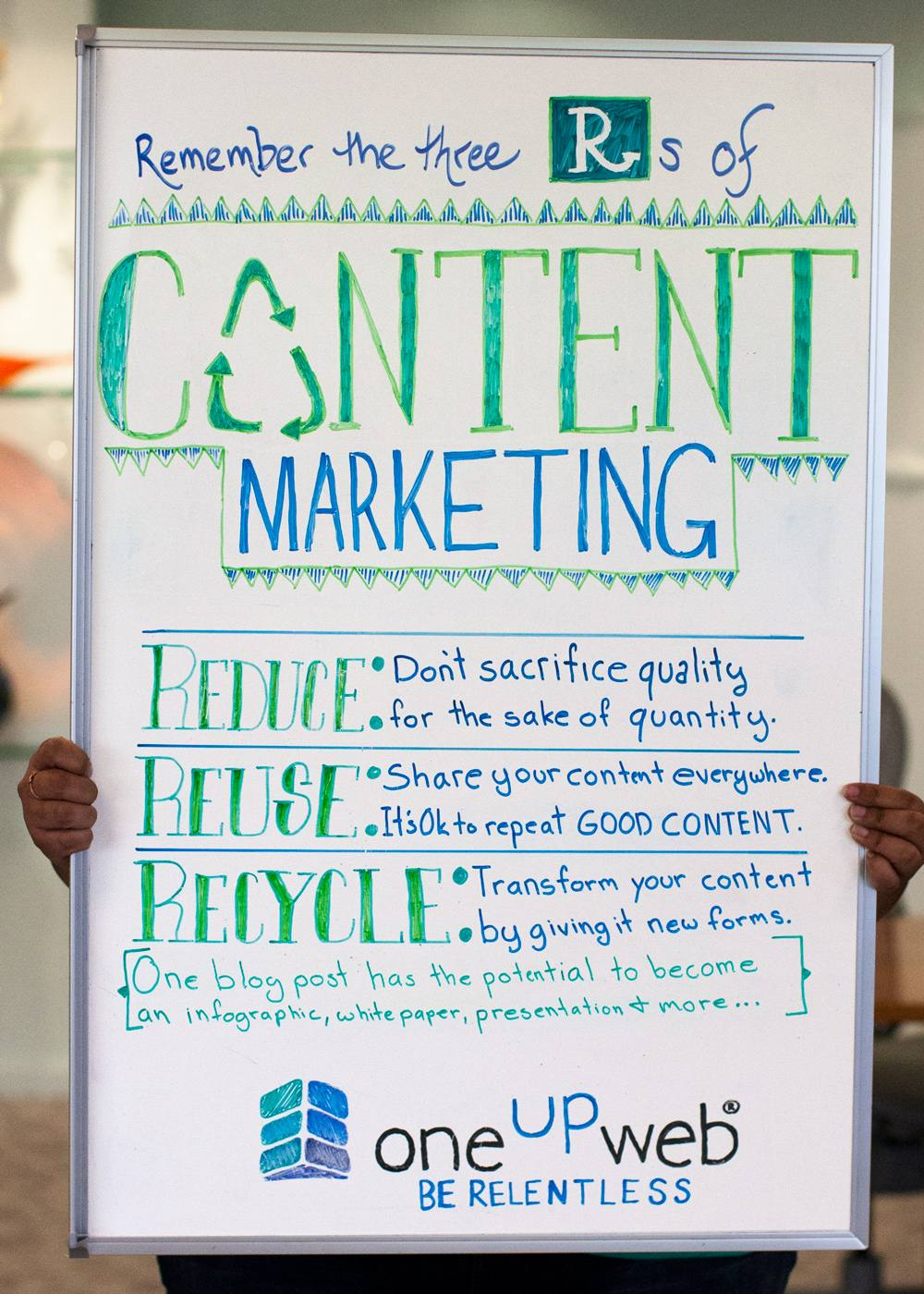 Marketing Tip of the Week: Remember The 3 Rs of Content Marketing