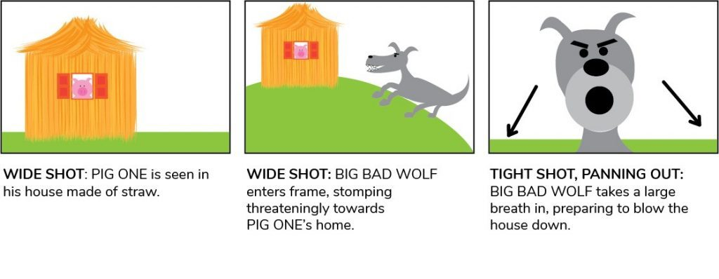 a storyboard example of the three little pigs