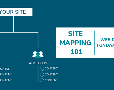 sitemapping 101
