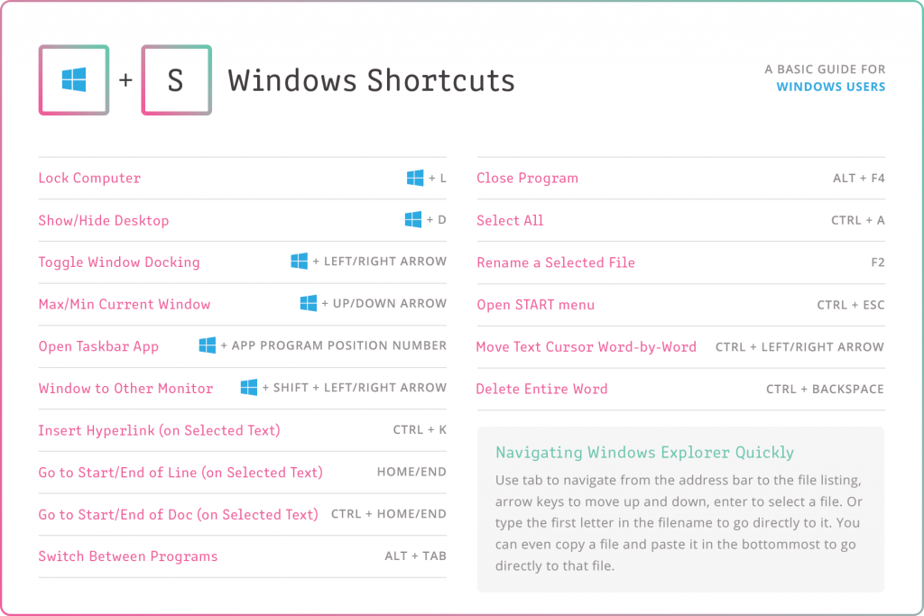 Keyboard shortcuts: Windows shortcuts