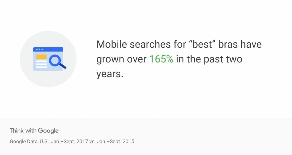 mobile search stat for query