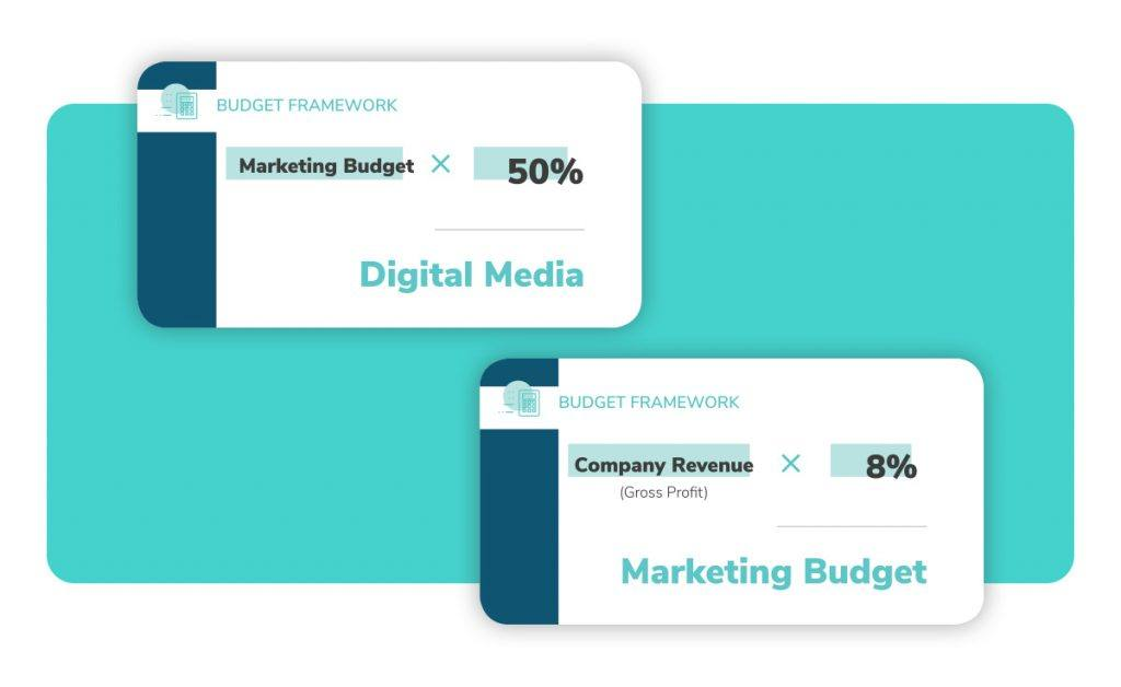 ouw-whitepaper-marketing-budget