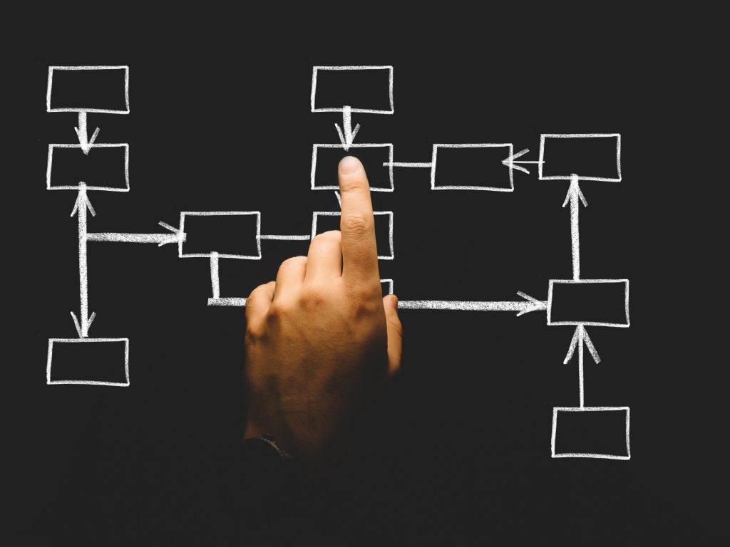 operable-website-flow-chart