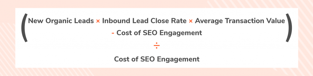 (New Organic Leads x Inbound Lead Close Rate x Average Transaction Value) - Cost of SEO Engagement)  ÷  Cost of SEO Engagement