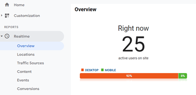 screenshot of google analytics active viewers