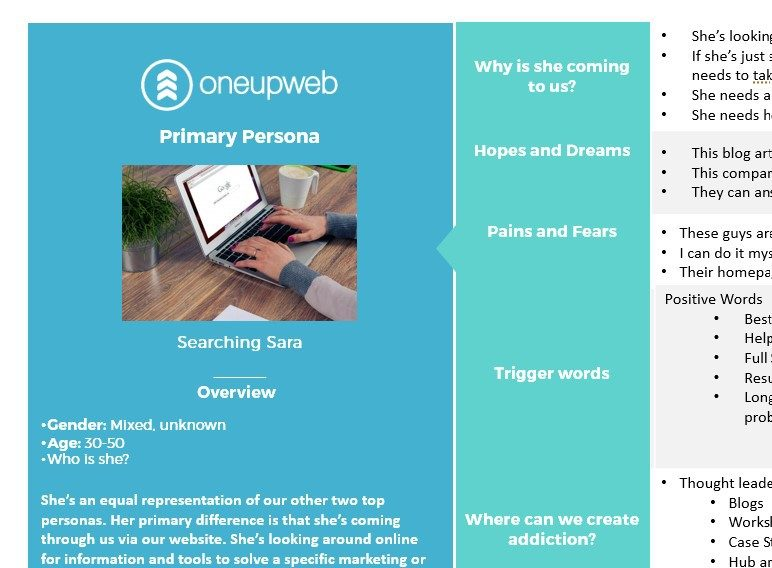 Oneupweb's primary persona document for Searching Sara includes details about the persona's gender, age, reason for coming to the business, hopes and dreams, pains and fears, and trigger words.