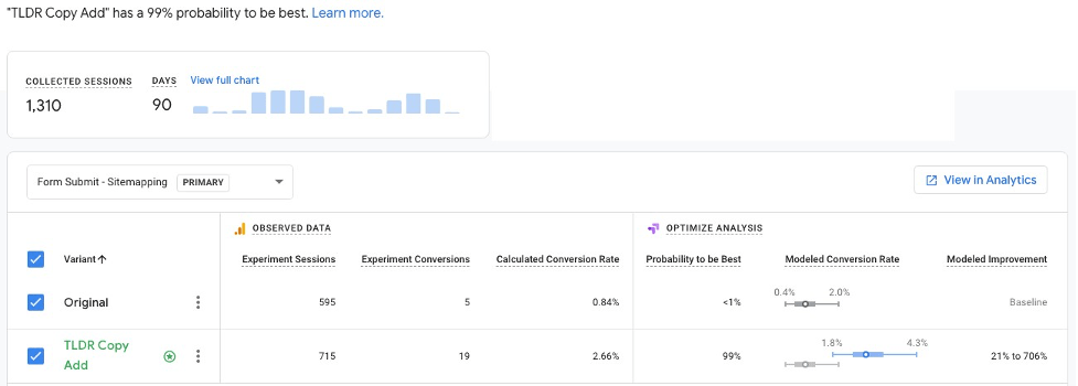 chart showing the experiment in Google optimize